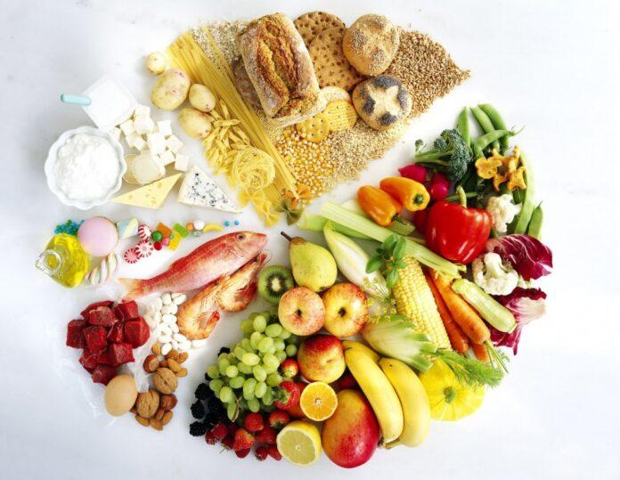 Dieta structurală